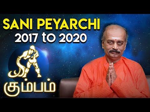Xxx Mp4 Sani Peyarchi Palangal 2017 Kumba Rasi Aquarius By Srirangam Ravi 7338999105 81443 66588 3gp Sex