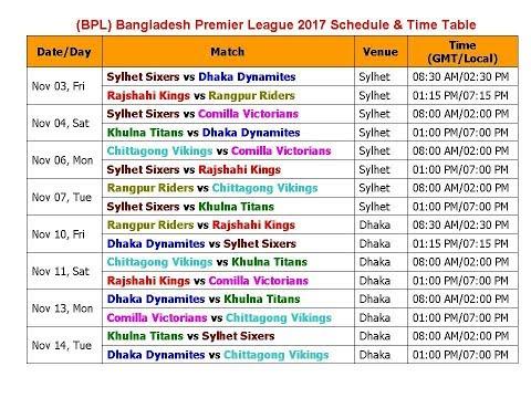 Xxx Mp4 BPL Bangladesh Premier League 2017 Schedule Time Table 3gp Sex