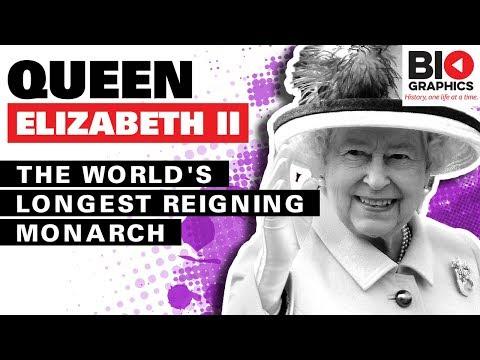 Xxx Mp4 The World S Longest Reigning Monarch Queen Elizabeth II Biography 3gp Sex