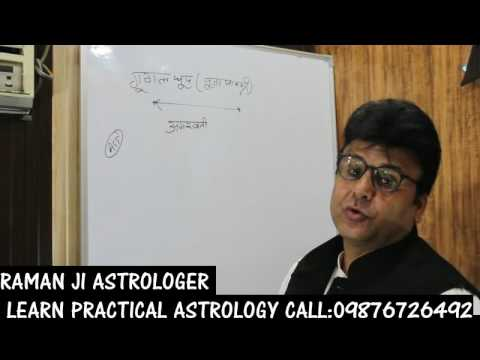 GUGAL DHOOP AND ASTROLOGY CALL 09876726492(RAMAN JI ASTROLOGER) CHANDIGARH