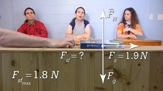 Understanding the Force of Friction Equation