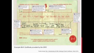 Understanding UK Birth Certificates
