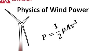 Wind Power Physics