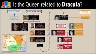 Count Dracula & the British Royals