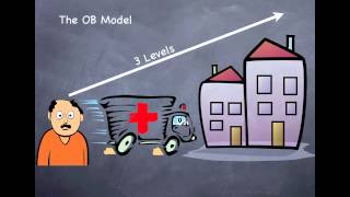 Intro to Organizational Behavior.mp4