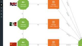 Success with Autopilot: Multiple Timezone Newsletter Sends