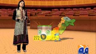 Geo News Election 2013-NA Seat Division-12 Apr 2013