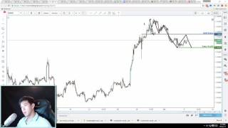EURUSD - what goes up must come down | Daily Technical Analysis | 5th July 2017