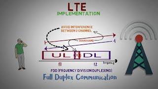 1 - TDD vs FDD in LTE -  Fundamentals of 4G (LTE)