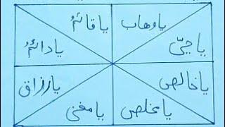 Buri Aadat Se Chutkara Pane Ka Amal | Zina | Sharab | Nasha | हस्तमैथुन | Wazifa | Amal | Taweez