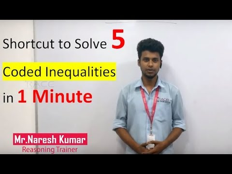 Shortcuts to Solve 5 Coded Inequalities in one minute