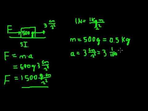 Leyes de Newton Ejemplos 1