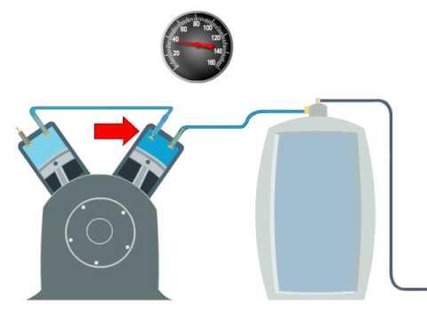 Como funciona um compressor básico