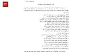 تایید نتایج انتخابات شورای شهر اورمیه
