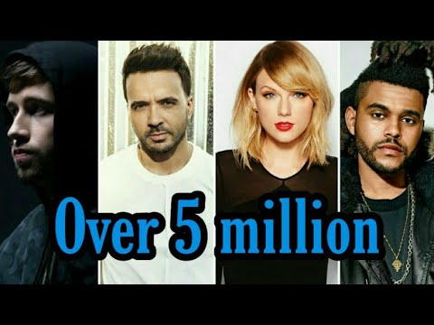 Try not to sing challenge Songs over 5 million likes hardest edition Impossible pt.1