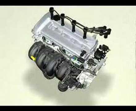 Motor montagem e funcionamento