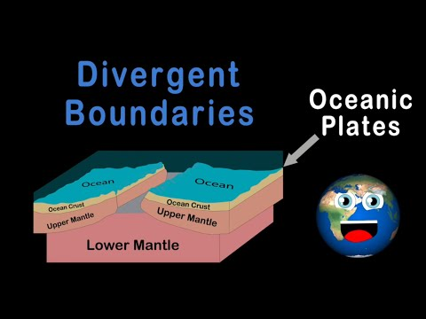 Lithosphere for Kids/Plate Tectonics for Kids