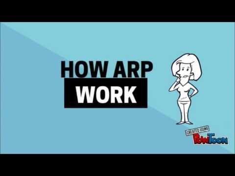 ARP, RARP ,ICMP(SIMPLE)