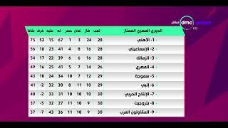 المقصورة - محمد السباعي يعرض نتائج الدوري المصري الممتاز للجولة الـ 30
