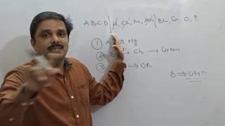 BASICS OF PUZZLE TEST FOR SBI PO