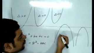 Quadratic Equations Class (Part 2 of 2)