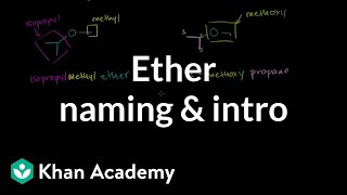 Ether naming and introduction | Organic chemistry | Khan Academy