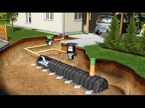 Проект водосточная система (ливнёвка, дренаж). Неудачные дубли. - VidoEmo - Emotional Video Unity