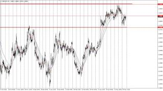 GBP/USD Technical Analysis for June 12 2017 by FXEmpire.com