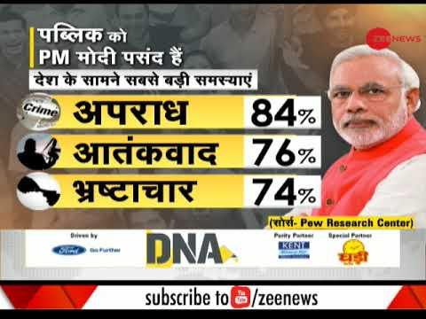 DNA Analysis of public belief in Indian democracy