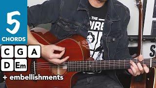 Patience - Guns N Roses Guitar Lesson Tutorial EASY Chords