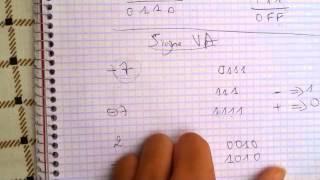 informatique - codage binaire ( complement à1 et à2 )