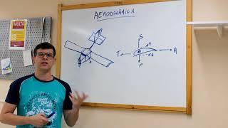 O que é aerodinâmica? - Tenpest Aerodesign