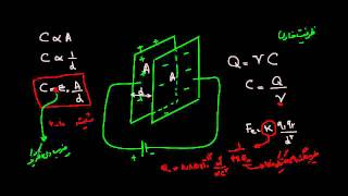 الکتریسیته ساکن۱۱ - ظرفیت خازن و دیالکتریک