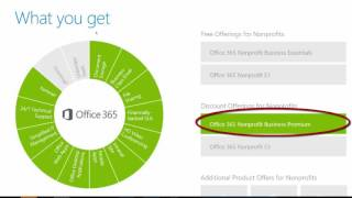 New Microsoft Office 365 License options for nonprofits