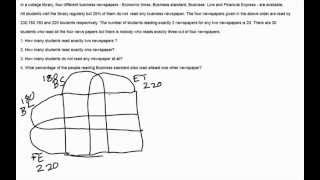 Venn Diagram 4 Sets