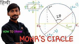 [HINDI] MOHR`S CIRCLE ~ HOW TO DRAW MOHR`S CIRCLE ? ~ STEP BY STEP PROCEDURE WITH EXAMPLES