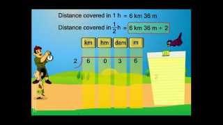 Unit conversion - Class 4 Maths (Meritnation.com)