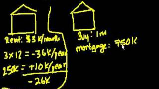 Khan Academy - Renting vs Buying a Home