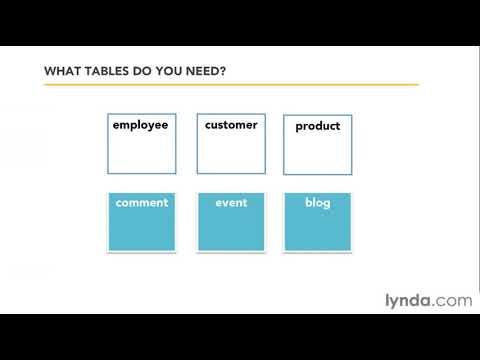 How to plan your SQL Server database   lynda.com tutorial