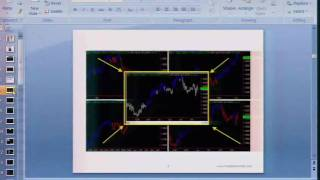 Trading Expert Discusses Using Multiple Time Frames