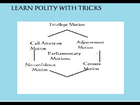 Parliamentary Motions Explanation and Trick to remember