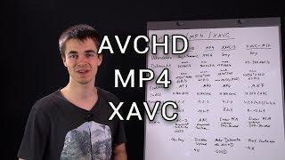 Videoformate im Vergleich (AVCHD, MP4 XAVC)