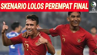 SKENARIO TIMNAS U19 LOLOS PEREMPAT FINAL PASCA KALAH LAWAN QATAR 6-5;AFC CUP;PIALA ASIA;JADWAL TIMNA