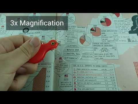 3X Portable Small Magnifying Glass with Keychain-726k