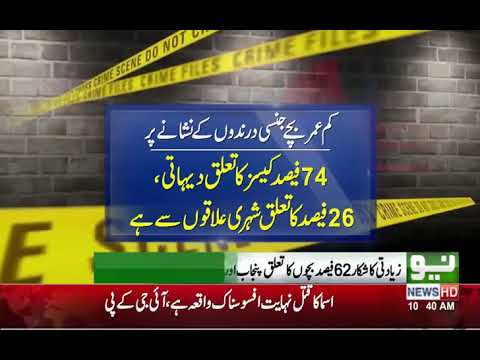 Xxx Mp4 11 Cases Of Child Sex Abuse Reported In Pakistan Every Day Childabuse 3gp Sex