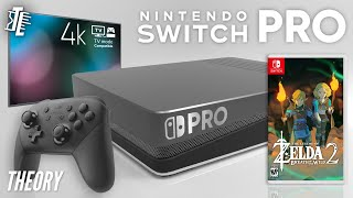 Nintendo Switch Pro 2020 | TV Mode only + Native 4K Gaming (Theory/Discussion)
