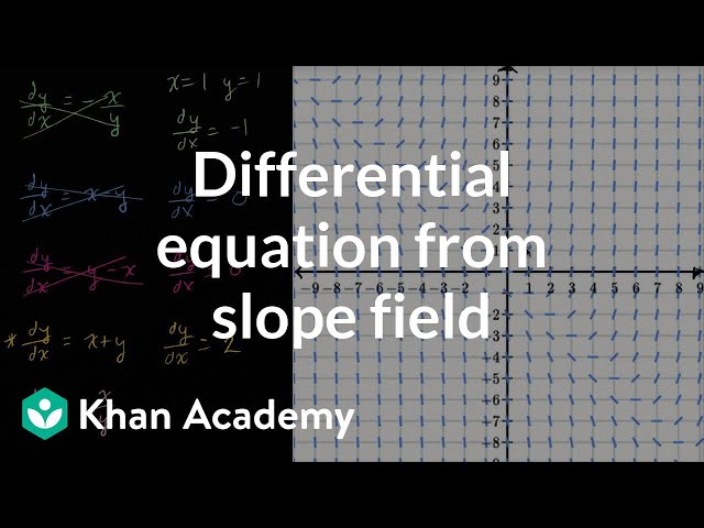 Differential equation from slope field | First order differential equations | Khan Academy