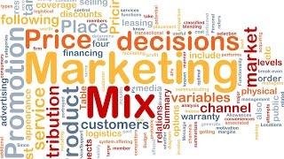 Business English Vocabulary VV 45: Marketing Mix 4 P