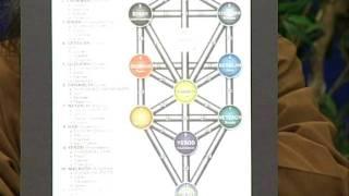 Spiritual Exploration - Kabbalah: The Tree of Life Part 1