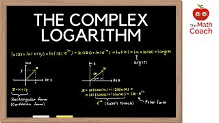The Complex Logarithm Function | Principal value of the Logarithm | Complex Analysis #5